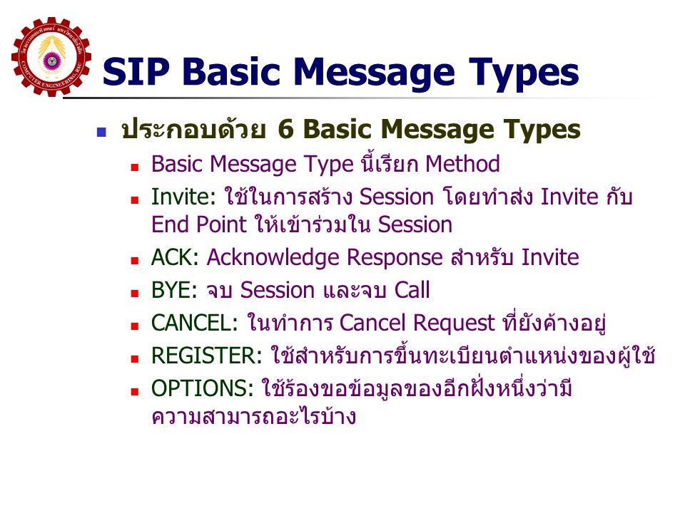 SIP Basic Message Types ประกอบด้วย 6 Basic Message Types Basic Message Type นี้เรียก Method Invite: ใช้ในการสร้าง Session โดยทำส่ง Invite กับ End Poin
