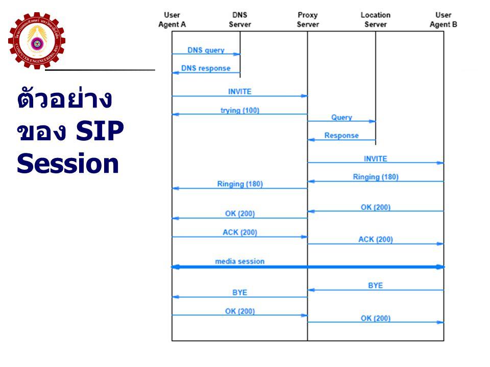 ตัวอย่าง ของ SIP Session