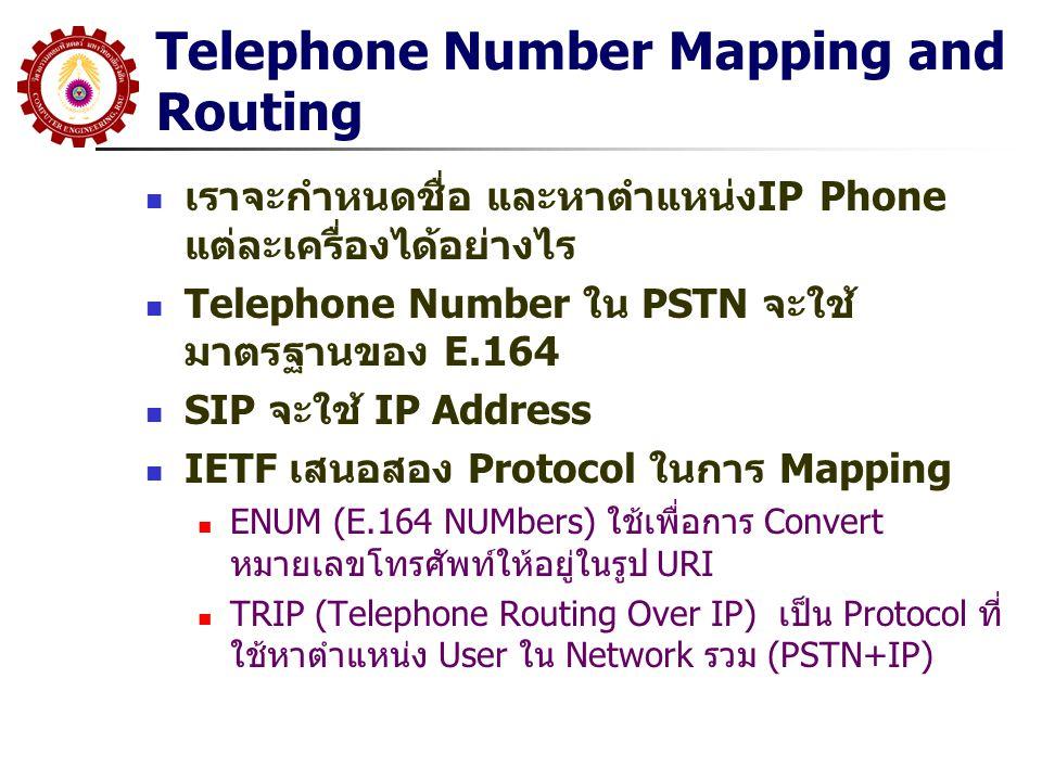 Telephone Number Mapping and Routing เราจะกำหนดชื่อ และหาตำแหน่งIP Phone แต่ละเครื่องได้อย่างไร Telephone Number ใน PSTN จะใช้ มาตรฐานของ E.164 SIP จะ