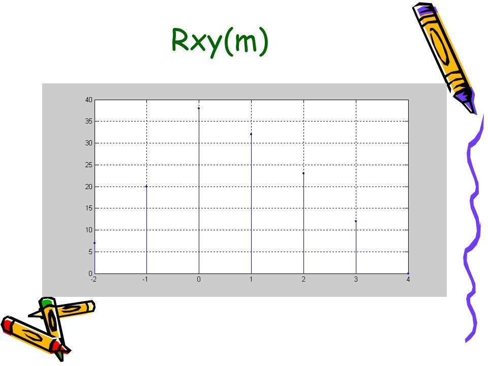 Rxy(m)