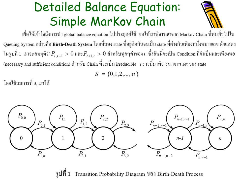 Detailed Balance Equation: Simple MarKov Chain Detailed Balance Equation