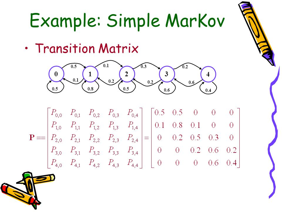 Example: Simple MarKov Transition Matrix 0 123 0.50.80.5 0.6 0.5 0.1 0.3 0.2 4 0.4 0.2 0.6