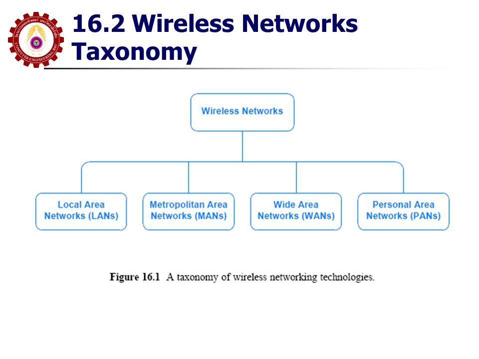 16.2 Wireless Networks Taxonomy