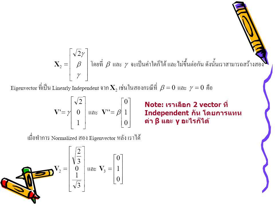 Note: เราเลือก 2 vector ที่ Independent กัน โดยการแทน ค่า β และ γ อะไรก็ได้