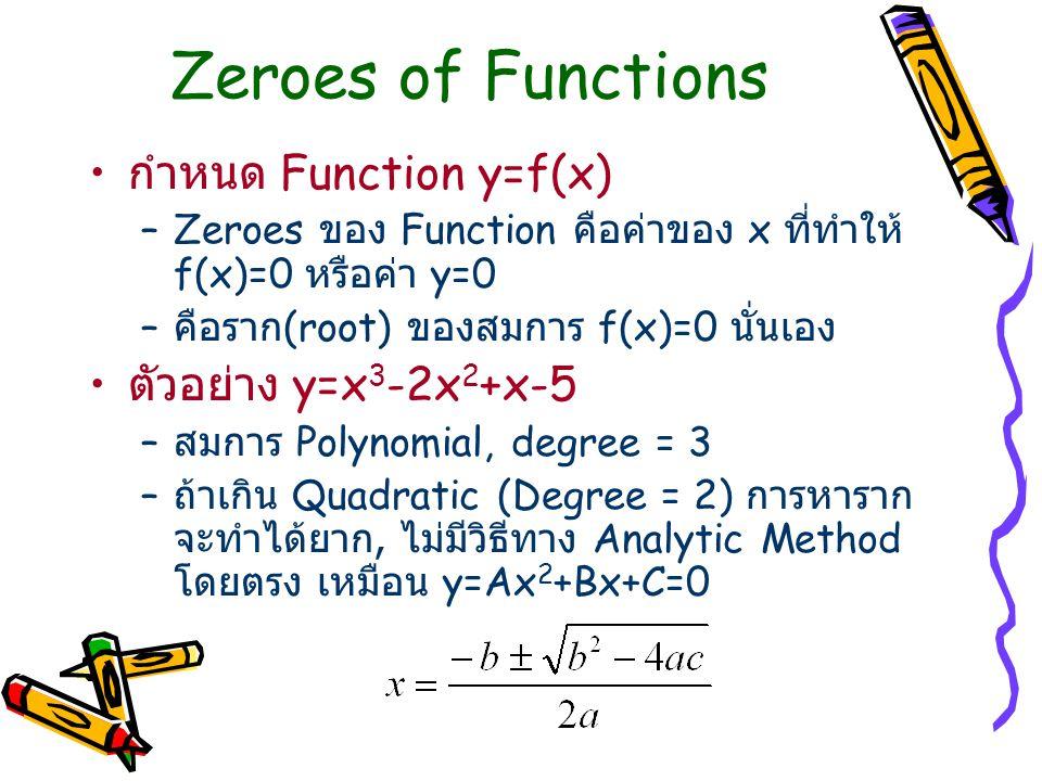 Zeroes of Functions กำหนด Function y=f(x) –Zeroes ของ Function คือค่าของ x ที่ทำให้ f(x)=0 หรือค่า y=0 – คือราก (root) ของสมการ f(x)=0 นั่นเอง ตัวอย่า