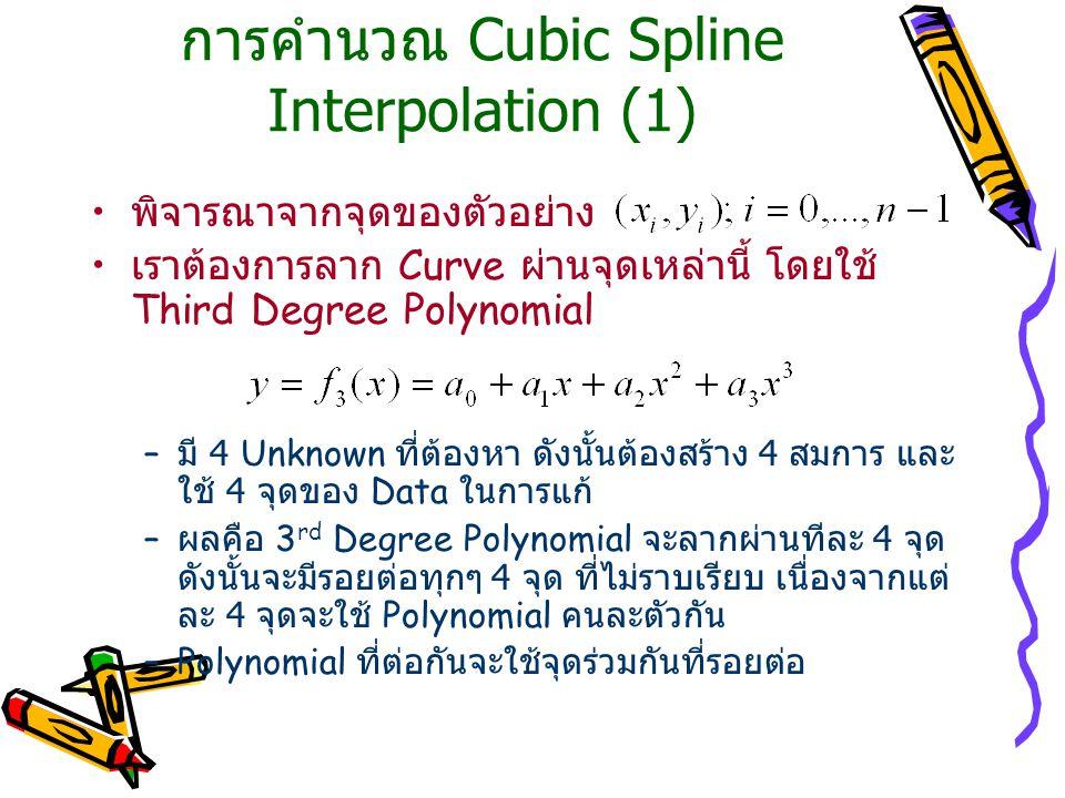 การคำนวณ Cubic Spline Interpolation (1) พิจารณาจากจุดของตัวอย่าง เราต้องการลาก Curve ผ่านจุดเหล่านี้ โดยใช้ Third Degree Polynomial – มี 4 Unknown ที่