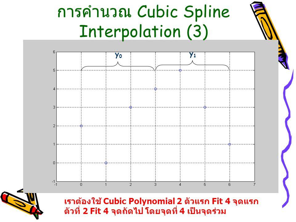 การคำนวณ Cubic Spline Interpolation (3) เราต้องใช้ Cubic Polynomial 2 ตัวแรก Fit 4 จุดแรก ตัวที่ 2 Fit 4 จุดถัดไป โดยจุดที่ 4 เป็นจุดร่วม y0y0 y1y1