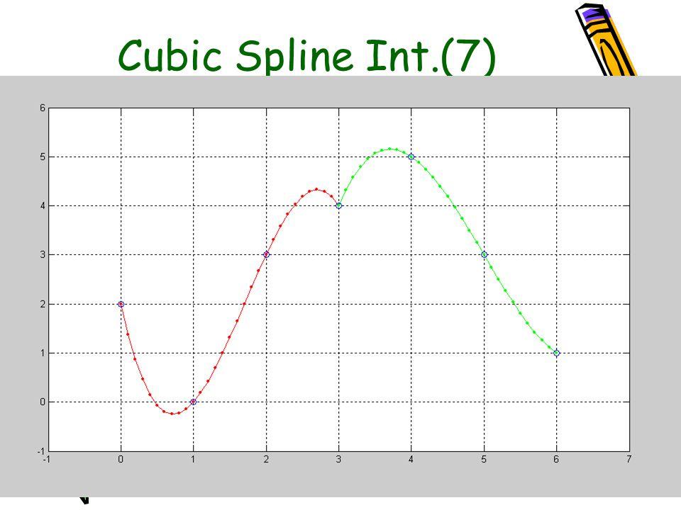 Cubic Spline Int.(7)
