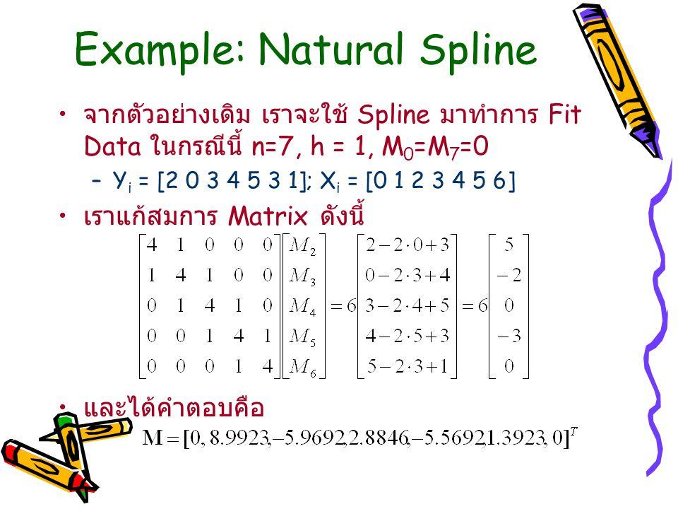 Example: Natural Spline จากตัวอย่างเดิม เราจะใช้ Spline มาทำการ Fit Data ในกรณีนี้ n=7, h = 1, M 0 =M 7 =0 –Y i = [2 0 3 4 5 3 1]; X i = [0 1 2 3 4 5