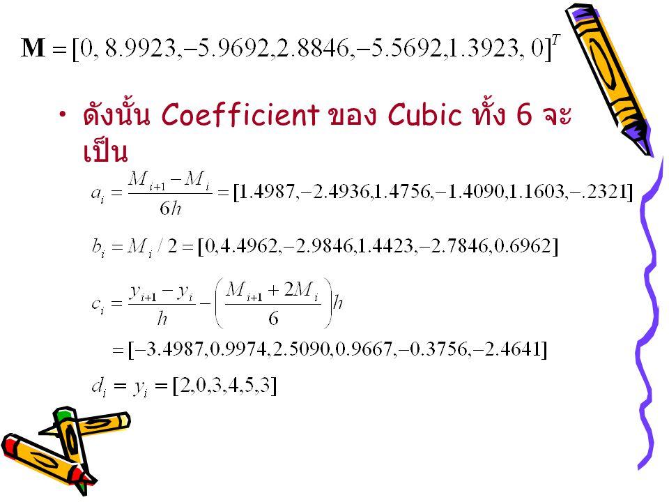 ดังนั้น Coefficient ของ Cubic ทั้ง 6 จะ เป็น