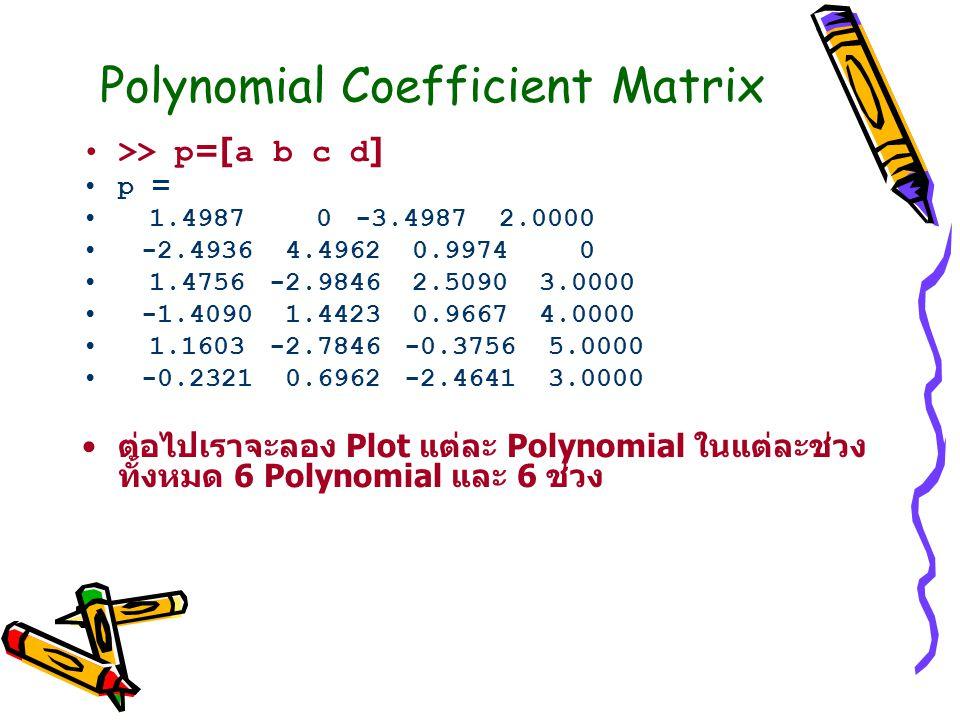 Polynomial Coefficient Matrix >> p=[a b c d] p = 1.4987 0 -3.4987 2.0000 -2.4936 4.4962 0.9974 0 1.4756 -2.9846 2.5090 3.0000 -1.4090 1.4423 0.9667 4.