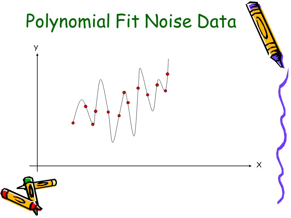 Polynomial Fit Noise Data X Y