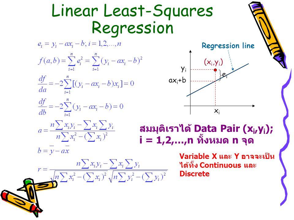 Linear Least-Squares Regression xixi yiyi eiei ax i +b สมมุติเราได้ Data Pair (x i,y i ); i = 1,2,…,n ทั้งหมด n จุด (x i,y i ) Regression line Variabl