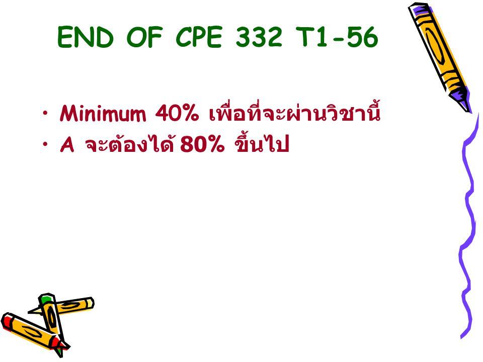 END OF CPE 332 T1-56 Minimum 40% เพื่อที่จะผ่านวิชานี้ A จะต้องได้ 80% ขึ้นไป