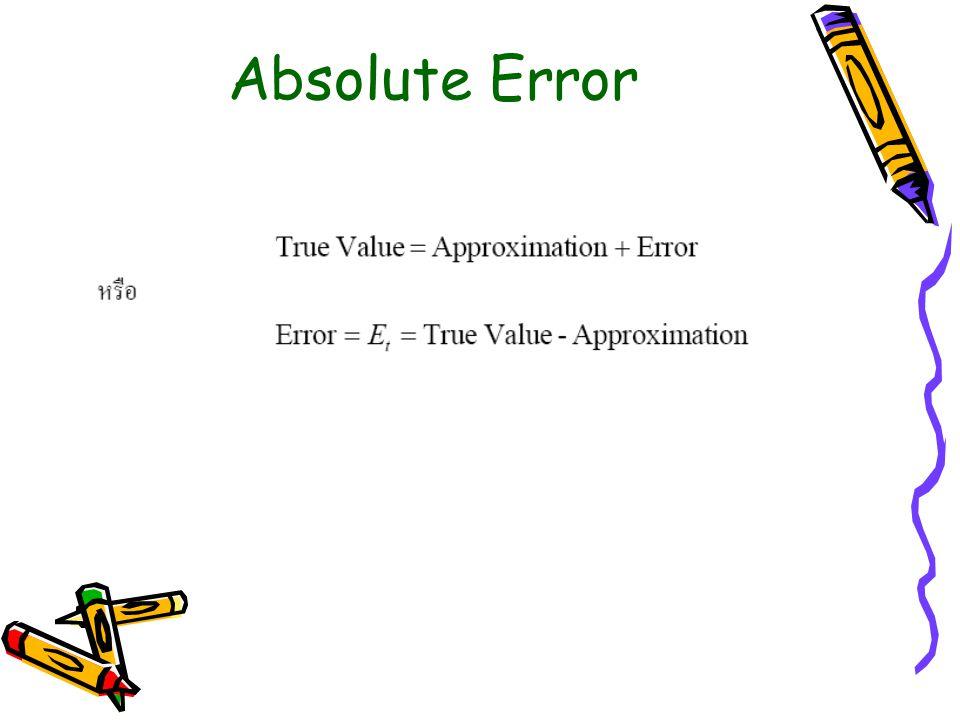Absolute Error