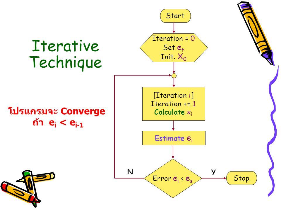 Iterative Technique Start Iteration = 0 Set e t Init. X 0 [Iteration i] Iteration += 1 Calculate x i Error e i < e s Stop Estimate e i Y N โปรแกรมจะ C