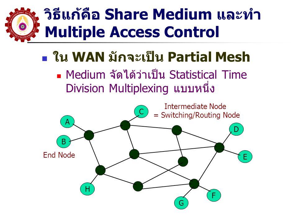 วิธีแก้คือ Share Medium และทำ Multiple Access Control ใน WAN มักจะเป็น Partial Mesh Medium จัดได้ว่าเป็น Statistical Time Division Multiplexing แบบหนึ