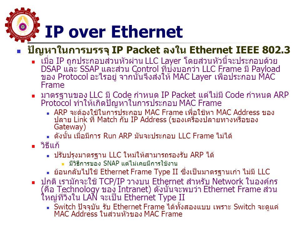 IP over Ethernet ปัญหาในการบรรจุ IP Packet ลงใน Ethernet IEEE 802.3 เมื่อ IP ถูกประกอบส่วนหัวผ่าน LLC Layer โดยส่วนหัวนี้จะประกอบด้วย DSAP และ SSAP แล
