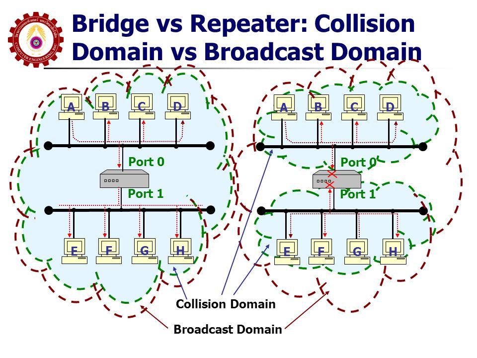 Repeater and Bridge in Star LAN ใน Topology แบบ LAN ตัว Hub จะเป็น Repeater ที่ มีหลาย Port ทำงานใน Layer 1 ทุกๆอุปกรณ์ที่ต่อผ่าน Hub จะเป็น Collision Domain เดียวกัน ต่อมาเราเปลี่ยนเป็น Switch ซึ่งมีการทำงานแบบ Bridge ที่มีหลาย Port ทำงานใน L 2 (MAC Layer) แต่ละอุปกรณ์ที่ต่อผ่าน Switch ถือว่าแต่ละ Port จะเป็นหนึ่ง Collision Domain อย่างไรก็ตาม ไม่ว่าเราจะเชื่อมต่อด้วย Hub หรือ Switch ยังคงจัดว่าเป็น Network เดียวกัน (มี Network ID หรือ Subnetwork ID เดียวกัน) คือเป็น LAN วงเดียวกัน Broadcast Traffic จะกระจายทั้ง Network และทั้งหมดนี้ จัดได้ว่า เป็น Broadcast Domain เดียวกัน การเชื่อมต่อระหว่างสอง Network ต้องใช้อุปกรณ์ Layer 3 คือ Router หรือ L3 Switch Port ต่างๆของ Switch จะต่อคนละ Network และคนละ Broadcast Domain