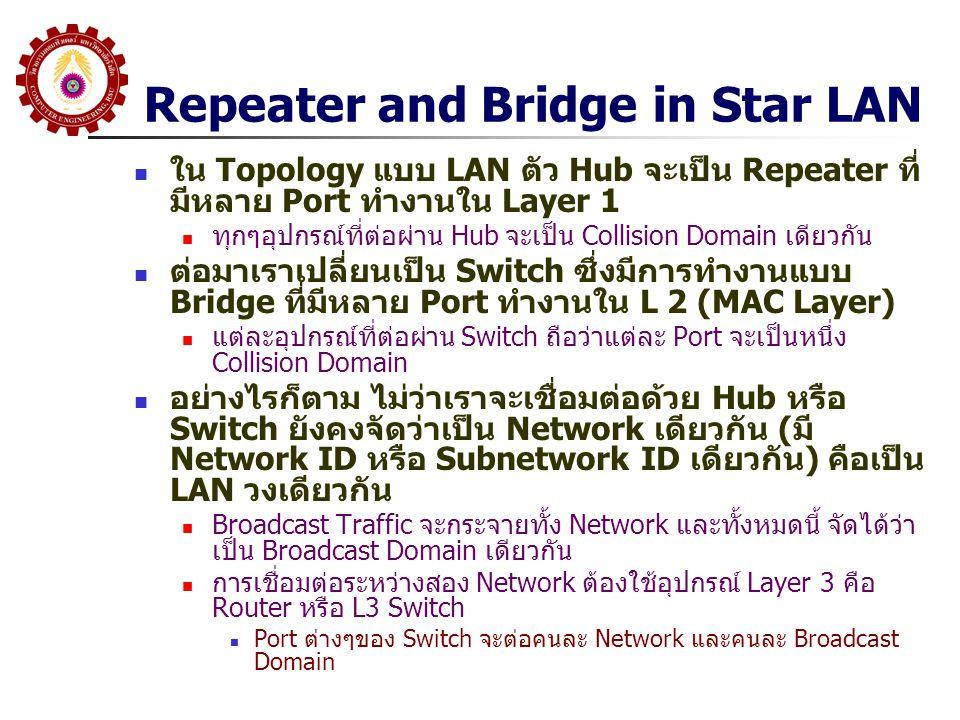 Repeater and Bridge in Star LAN ใน Topology แบบ LAN ตัว Hub จะเป็น Repeater ที่ มีหลาย Port ทำงานใน Layer 1 ทุกๆอุปกรณ์ที่ต่อผ่าน Hub จะเป็น Collision