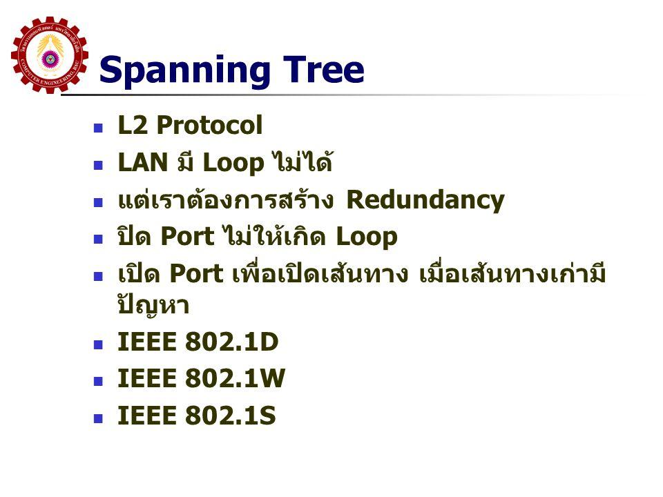 Spanning Tree L2 Protocol LAN มี Loop ไม่ได้ แต่เราต้องการสร้าง Redundancy ปิด Port ไม่ให้เกิด Loop เปิด Port เพื่อเปิดเส้นทาง เมื่อเส้นทางเก่ามี ปัญห