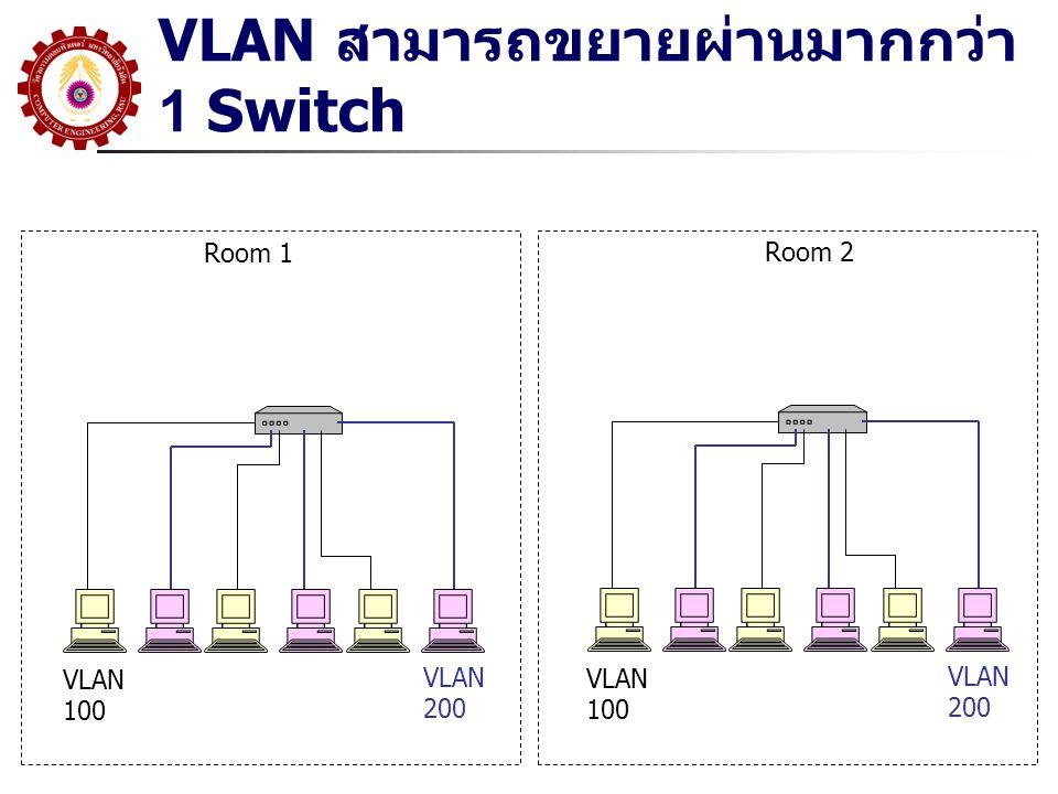 VLAN สามารถขยายผ่านมากกว่า 1 Switch Room 1 Room 2 VLAN 100 VLAN 200 VLAN 100 VLAN 200 VLAN 100 VLAN 200