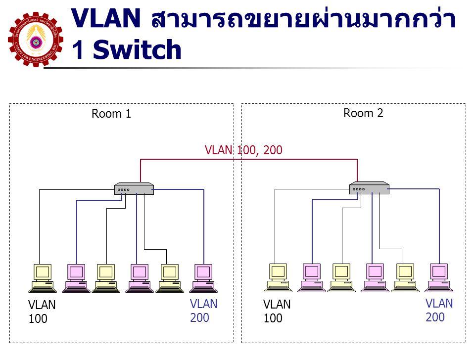 VLAN สามารถขยายผ่านมากกว่า 1 Switch Room 1 Room 2 VLAN 100 VLAN 200 VLAN 100 VLAN 200 VLAN 100, 200 VLAN 100