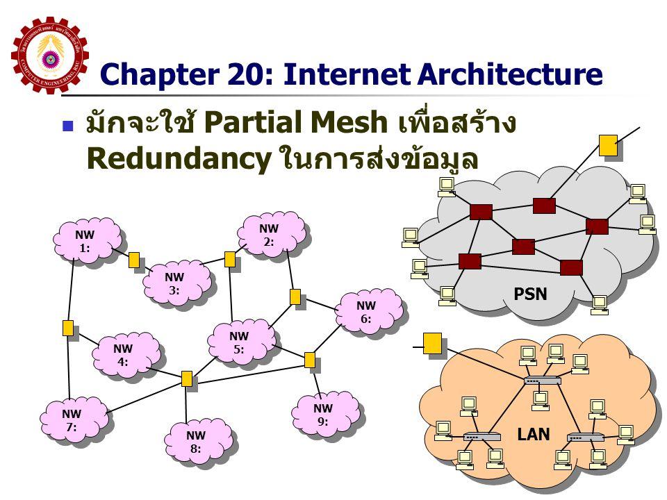 Chapter 20: Internet Architecture มักจะใช้ Partial Mesh เพื่อสร้าง Redundancy ในการส่งข้อมูล NW 4: NW 3: NW 5: NW 2: NW 6: NW 1: NW 7: NW 8: NW 9: PSN