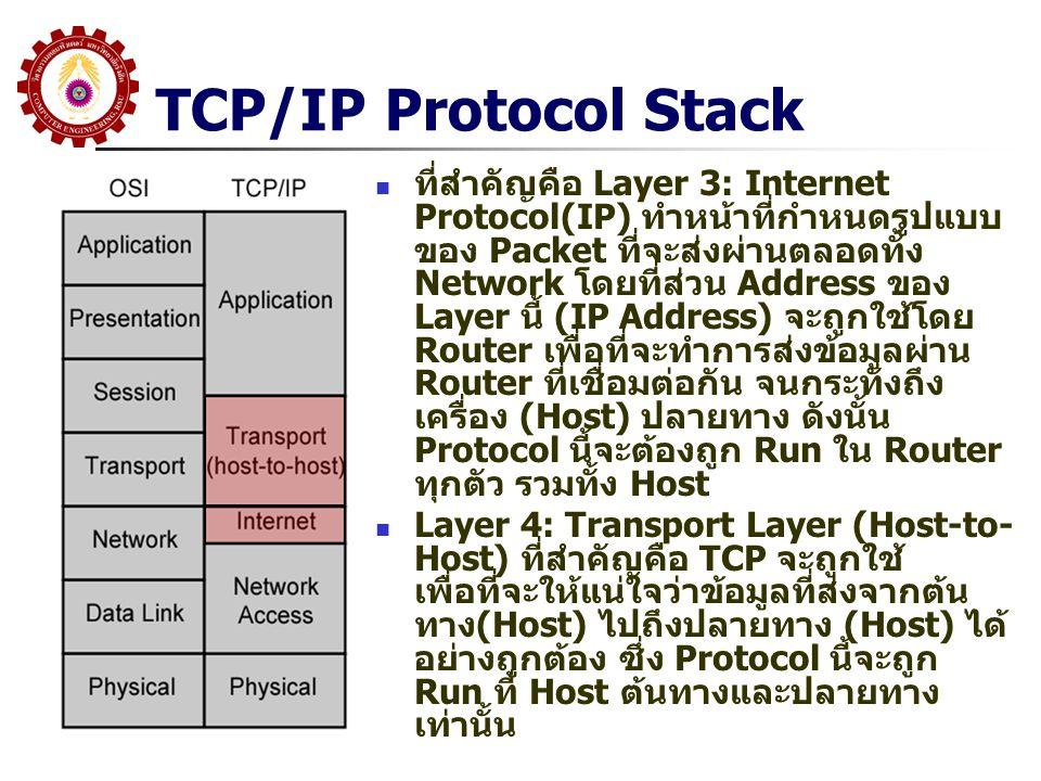 TCP/IP Protocol Stack ที่สำคัญคือ Layer 3: Internet Protocol(IP) ทำหน้าที่กำหนดรูปแบบ ของ Packet ที่จะส่งผ่านตลอดทั้ง Network โดยที่ส่วน Address ของ L