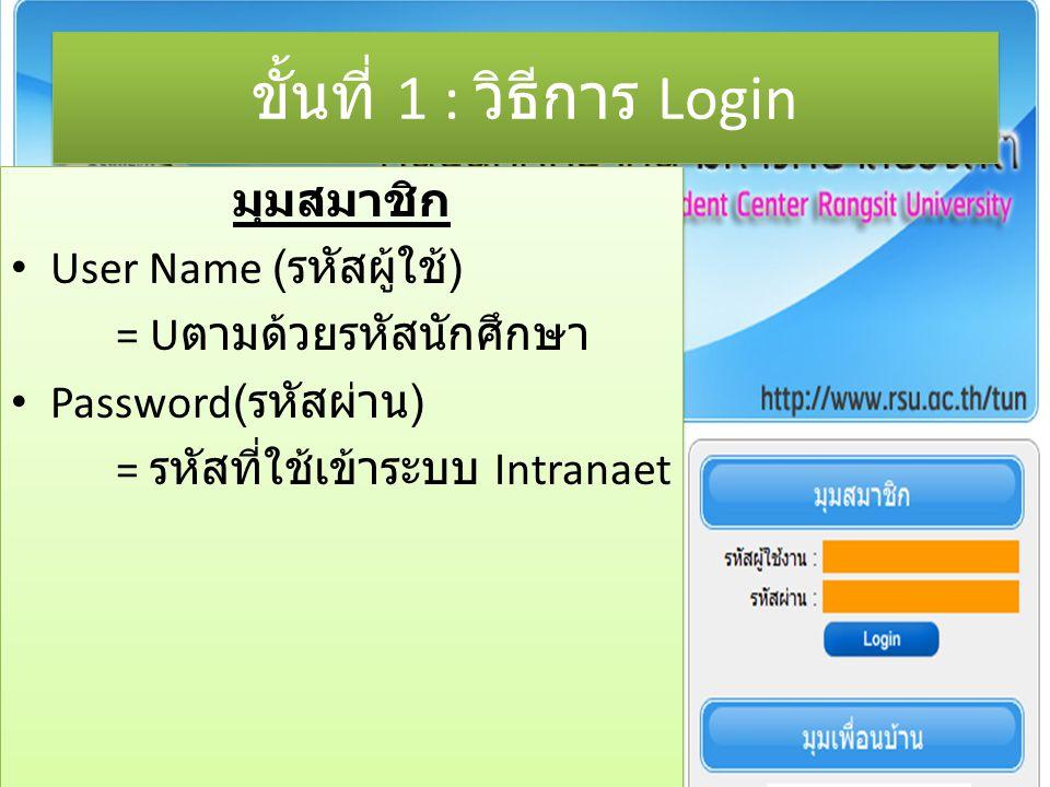ขั้นที่ 1 : วิธีการ Login มุมสมาชิก User Name ( รหัสผู้ใช้ ) = U ตามด้วยรหัสนักศึกษา Password( รหัสผ่าน ) = รหัสที่ใช้เข้าระบบ Intranaet มุมสมาชิก User Name ( รหัสผู้ใช้ ) = U ตามด้วยรหัสนักศึกษา Password( รหัสผ่าน ) = รหัสที่ใช้เข้าระบบ Intranaet