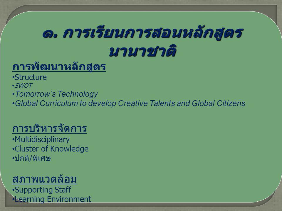 ๑. การเรียนการสอนหลักสูตร นานาชาติ การพัฒนาหลักสูตร Structure SWOT Tomorrow's Technology Global Curriculum to develop Creative Talents and Global Citi