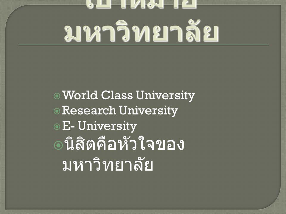 เป้าหมาย มหาวิทยาลัย  World Class University  Research University  E- University  นิสิตคือหัวใจของ มหาวิทยาลัย