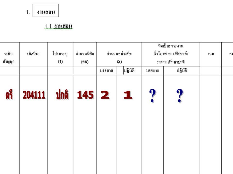 แบบประเมินผลการปฎิบัติงานเพื่อ พิจารณาความดีความชอบ ครั้งที่ 1 ผลงานในช่วง 1 ตุลาคม - 31 มีนาคม จะให้ส่งภายใน เดือน กุมภาพันธ์ ครั้งที่ 2 ผลงานในช่วง 1 เมษายน - 30 กันยายน จะให้ส่งภายใน เดือน สิงหาคม