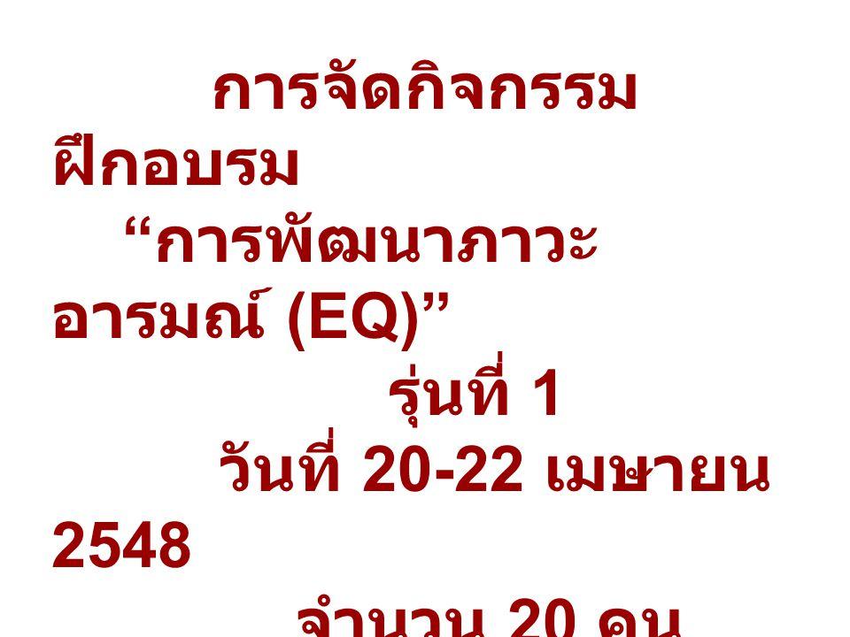 การจัดกิจกรรม ฝึกอบรม การพัฒนาภาวะ อารมณ์ (EQ) รุ่นที่ 1 วันที่ 20-22 เมษายน 2548 จำนวน 20 คน ณ มหาวิทยาลัยราชภัฏ สวนดุสิต