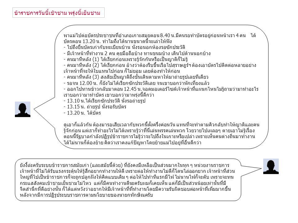 Scorecard ของสำนัก/กอง เป้าประสงค์ตัวชี้วัด 1.1.สนับสนุนกรม 2.2.