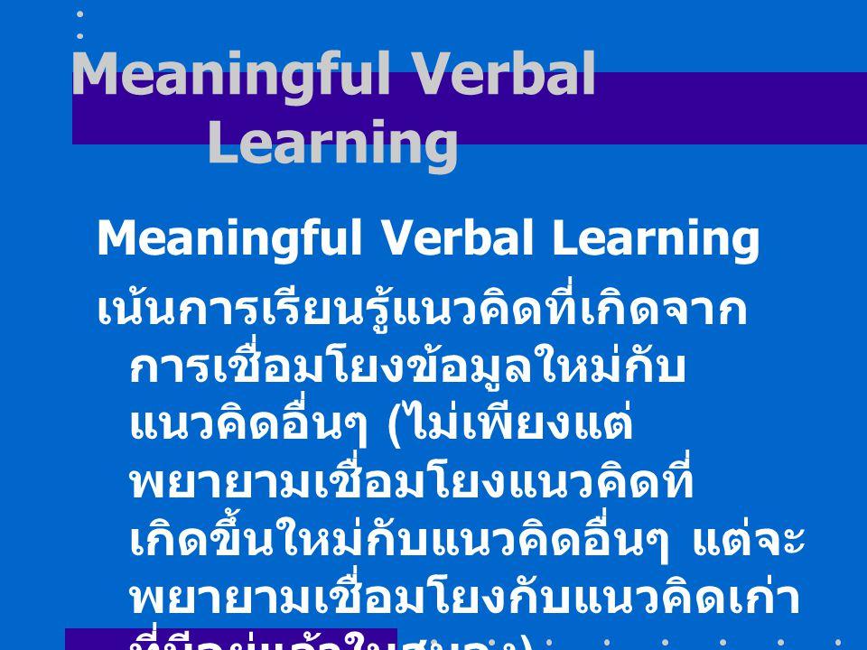 Meaningful Verbal Learning เน้นการเรียนรู้แนวคิดที่เกิดจาก การเชื่อมโยงข้อมูลใหม่กับ แนวคิดอื่นๆ ( ไม่เพียงแต่ พยายามเชื่อมโยงแนวคิดที่ เกิดขึ้นใหม่กั