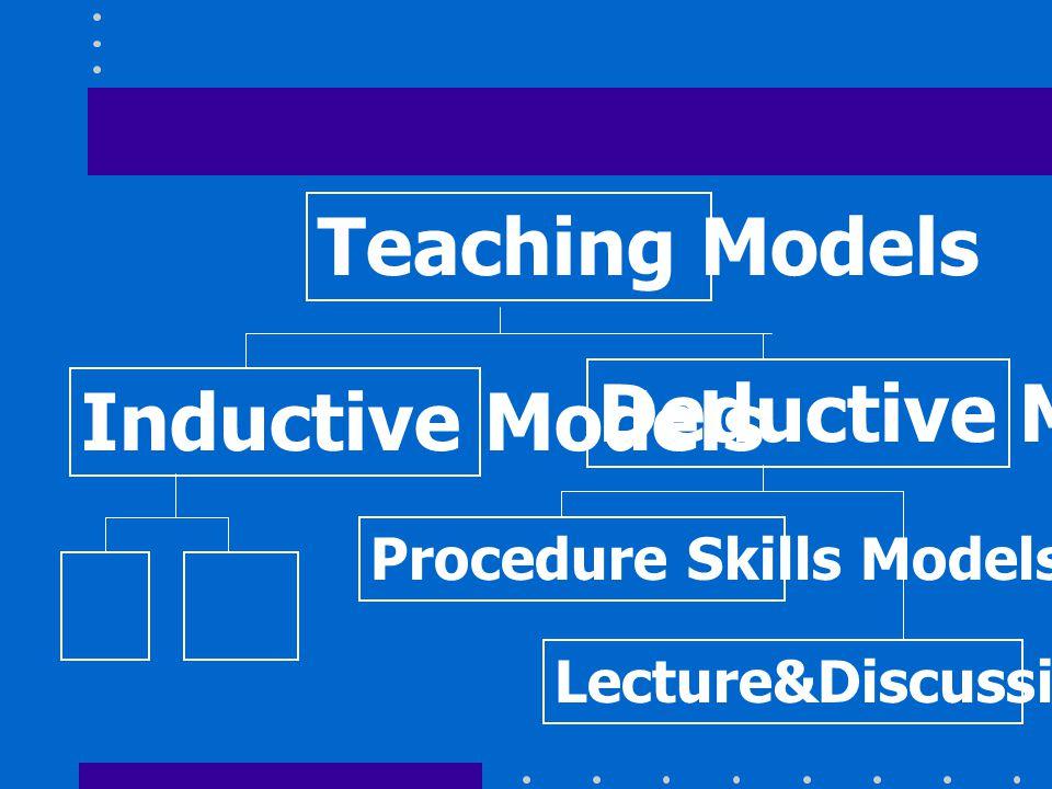 การวางแผนการสอน ระบุเป้าหมายชัดเจน ตรวจสอบความรู้เดิมของผู้เรียน วางโครงสร้างเนื้อหา เตรียม advance organizers
