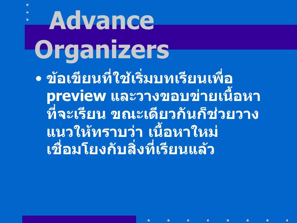 Advance Organizers ข้อเขียนที่ใช้เริ่มบทเรียนเพื่อ preview และวางขอบข่ายเนื้อหา ที่จะเรียน ขณะเดียวกันก็ช่วยวาง แนวให้ทราบว่า เนื้อหาใหม่ เชื่อมโยงกับ