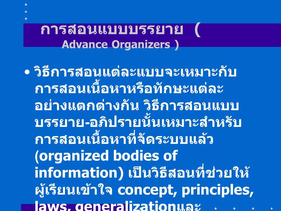 การสอนแบบบรรยาย ( Advance Organizers ) วิธีการสอนแต่ละแบบจะเหมาะกับ การสอนเนื้อหาหรือทักษะแต่ละ อย่างแตกต่างกัน วิธีการสอนแบบ บรรยาย - อภิปรายนั้นเหมา
