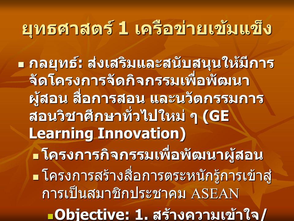 ยุทธศาสตร์ 1 เครือข่ายเข้มแข็ง กลยุทธ์ : ส่งเสริมและสนับสนุนให้มีการ จัดโครงการจัดกิจกรรมเพื่อพัฒนา ผู้สอน สื่อการสอน และนวัตกรรมการ สอนวิชาศึกษาทั่วไ