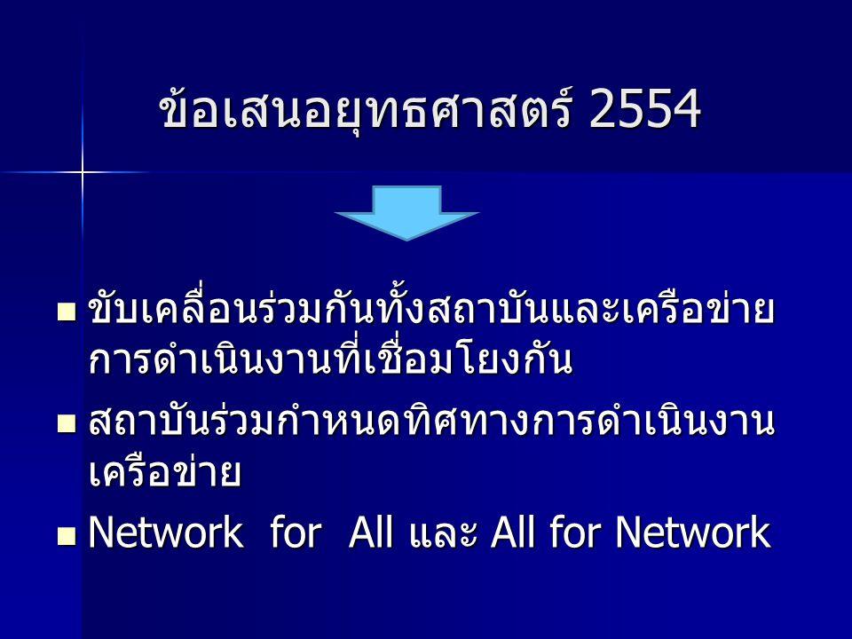 ข้อเสนอยุทธศาสตร์ 2554 ข้อเสนอยุทธศาสตร์ 2554 ขับเคลื่อนร่วมกันทั้งสถาบันและเครือข่าย การดำเนินงานที่เชื่อมโยงกัน ขับเคลื่อนร่วมกันทั้งสถาบันและเครือข