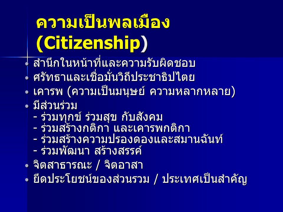 ความเป็นพลเมือง (Citizenship) สำนึกในหน้าที่และความรับผิดชอบ สำนึกในหน้าที่และความรับผิดชอบ ศรัทธาและเชื่อมั่นวิถีประชาธิปไตย ศรัทธาและเชื่อมั่นวิถีปร