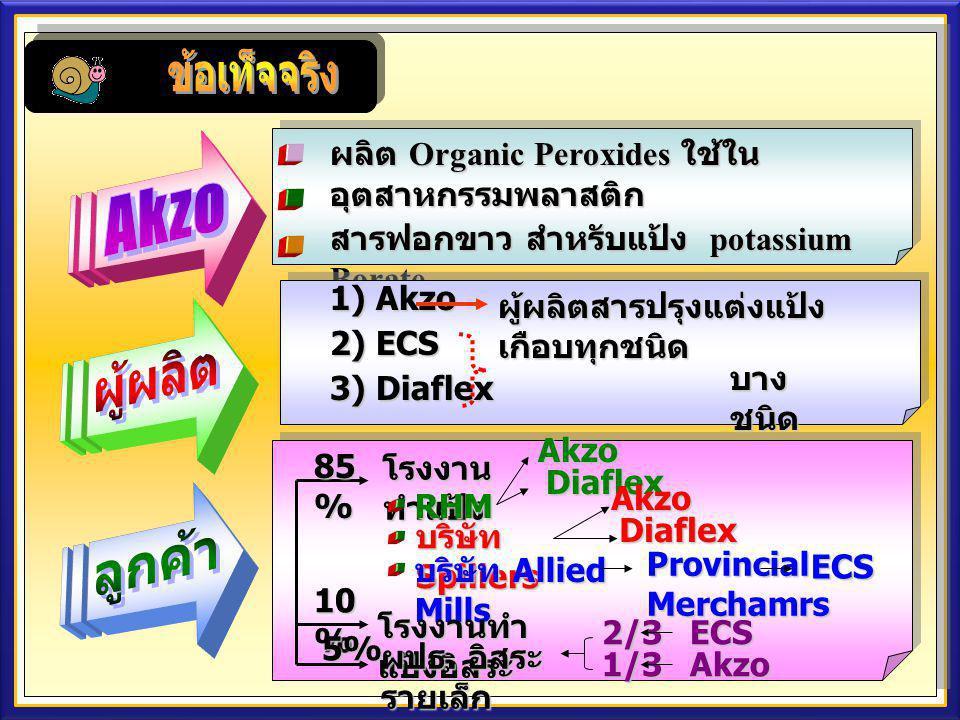 11 ผลิต Organic Peroxides ใช้ใน อุตสาหกรรมพลาสติก สารฟอกขาว สำหรับแป้ง potassium Borate วิตามินรวม สำหรับแป้งอีกสองชนิด 1) Akzo 2) ECS 3) Diaflex ผู้ผ