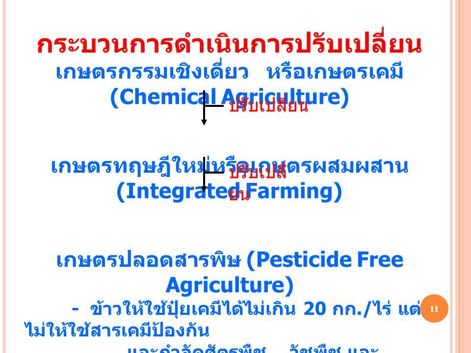เปรียบเทียบระหว่างเกษตร อินทรีย์ กับเกษตรเคมี 10 เกษตรเคมี เกษตรอินทรีย์ 4. ใช้พันธุ์จากการผสมและ คัดเลือก โดยหลักการทางพันธุศาสตร์ เพื่อให้ได้ผลผลิตส
