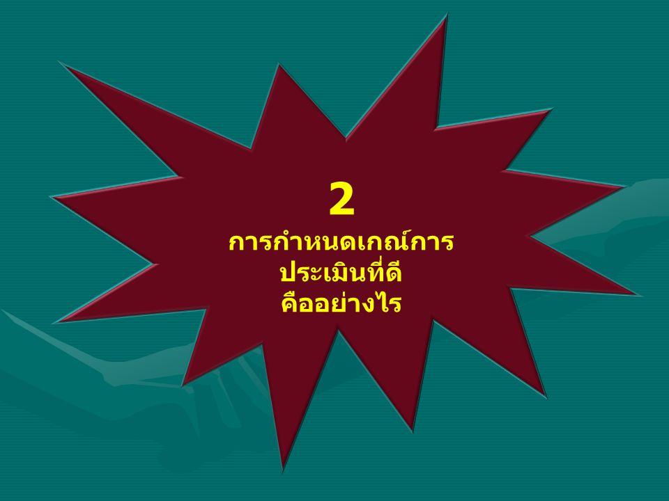 ตัวบ่งชี้มาตรการส่งเสริม 11.ผลการดำเนินการโครงการพิเศษเพื่อ ส่งเสริมบทบาทของสถานศึกษา(2.5) 12.