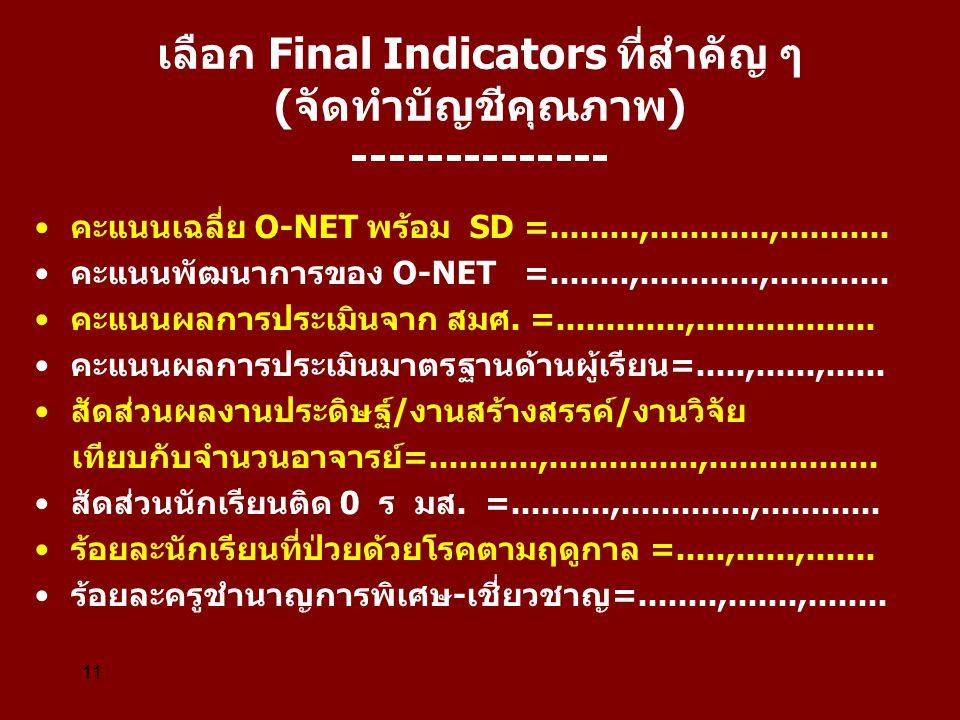 วิเคราะห์สภาพปัจจุบัน ความต้องการจำเป็นของสถานศึกษา คุณภาพการศึกษาของสถานศึกษา โดยรวม อยู่ในระดับใด(ดูจากO-NET V-Net สถิติการแข่งขันทักษะต่าง ๆ) คะแนน