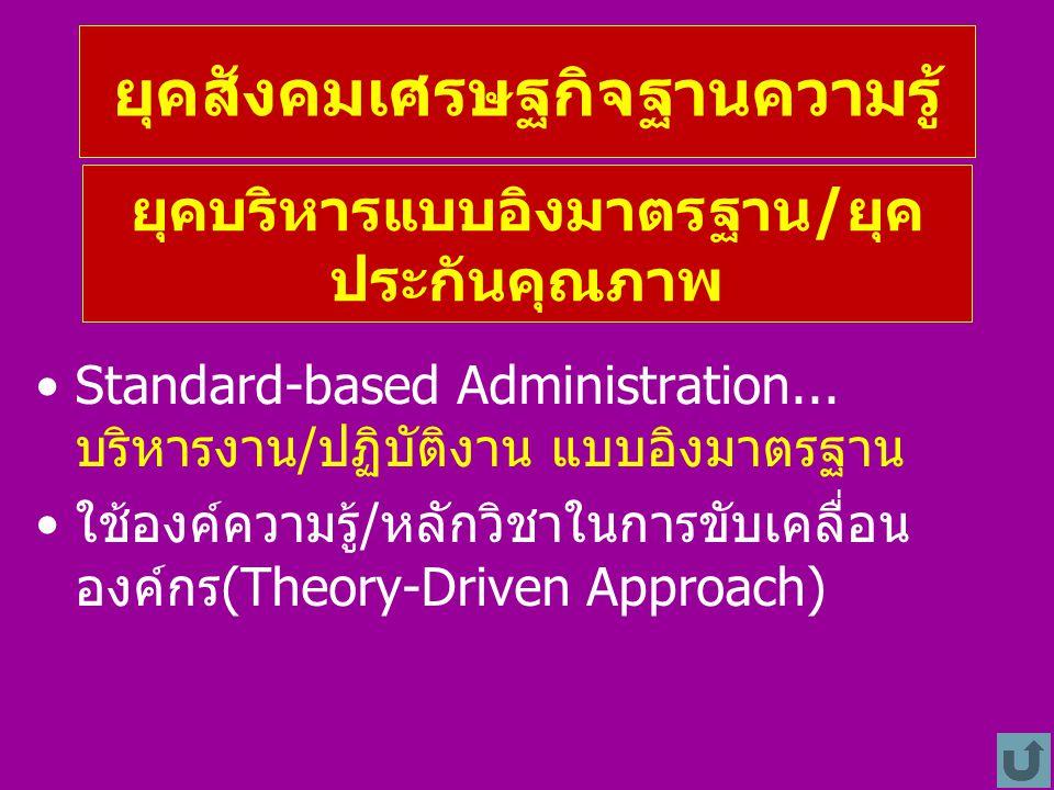 ทำงานแบบประกันคุณภาพ : บริหารแบบอิงมาตรฐาน และ ขับเคลื่อนองค์กรด้วยองค์ความรู้ ระบบประกันคุณภาพ....... เป็นระบบที่ (1) มีการกำหนดมาตรฐาน การปฏิบัติงาน