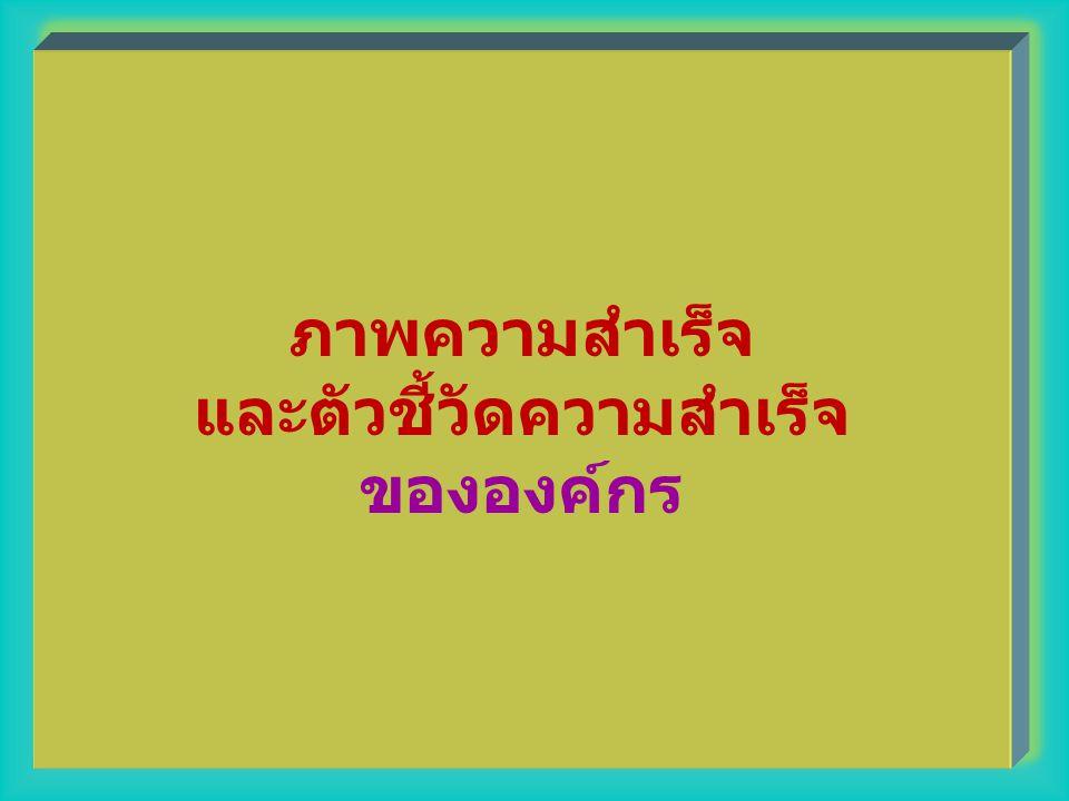 ในระดับอาเซียน สิงค์โปร์..ยอดเยี่ยมเรื่องอะไร -ทักษะภาษา คณิตศาสตร์ ทักษะชีวิต -การเป็นนักอ่าน ใฝ่รู้ ใฝ่เรียน -อารมณ์ บุคลิกภาพ -ความซื่อสัตย์ จิตสาธารณะ -ทักษะวิชาชีพ