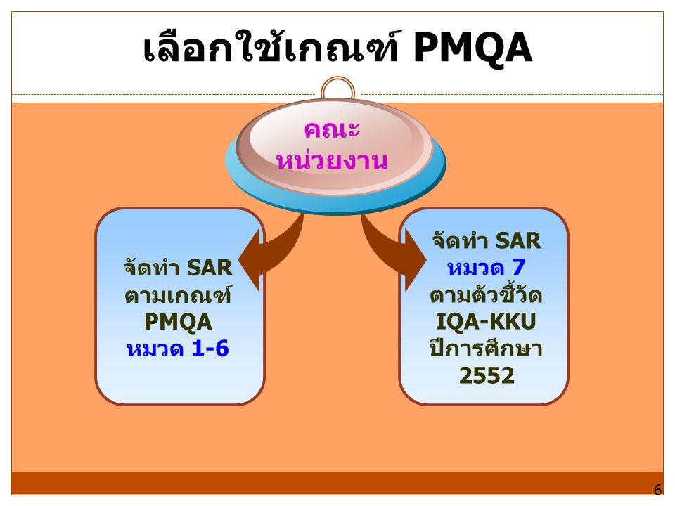 เลือกใช้เกณฑ์ PMQA จัดทำ SAR หมวด 7 ตามตัวชี้วัด IQA-KKU ปีการศึกษา 2552 จัดทำ SAR ตามเกณฑ์ PMQA หมวด 1-6 คณะ หน่วยงาน 6