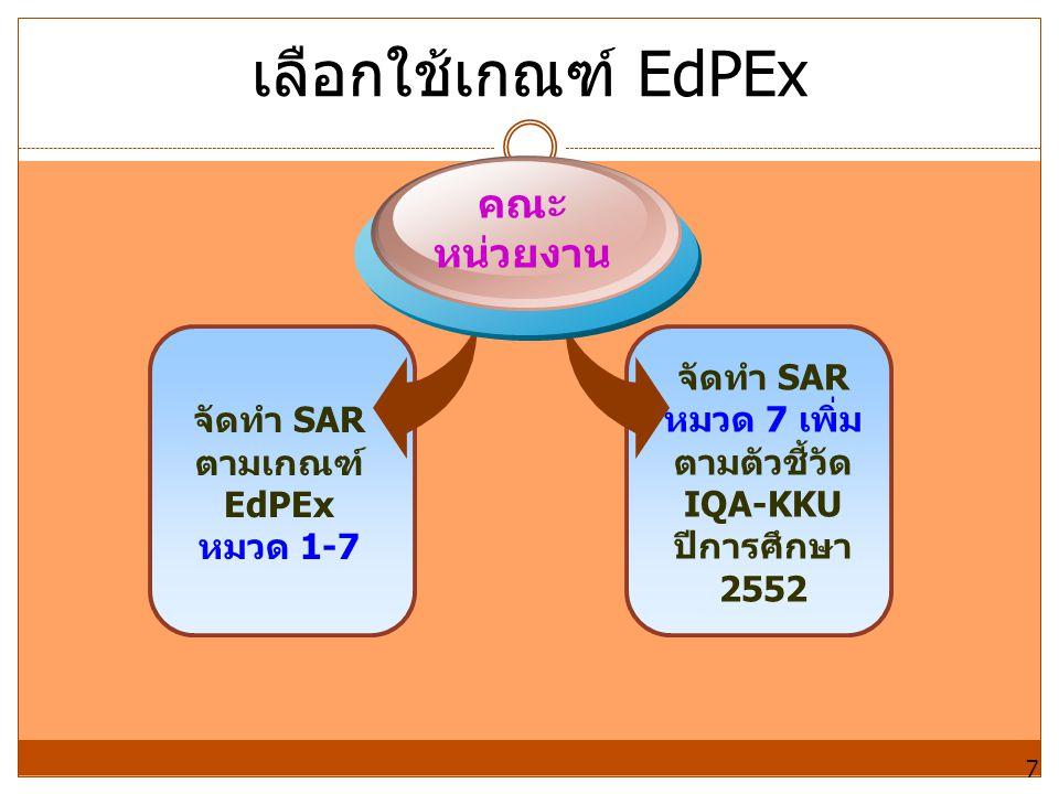 เลือกใช้เกณฑ์ EdPEx จัดทำ SAR หมวด 7 เพิ่ม ตามตัวชี้วัด IQA-KKU ปีการศึกษา 2552 จัดทำ SAR ตามเกณฑ์ EdPEx หมวด 1-7 คณะ หน่วยงาน 7